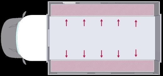 Ein Grafik die die ausgefahrenen Slide Outs und den Raumgwinn des Q18 Reisemobils zeigt.